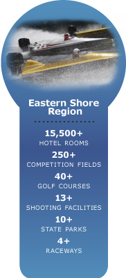 Eastern Shore Region
